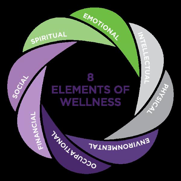 8 elements of wellness