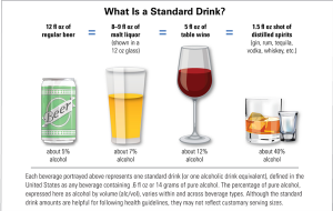 how much alcohol is in a drink alcoholism